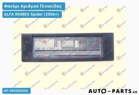 Φανάρι Αριθμού Πινακίδας ALFA ROMEO Spider (2006+)