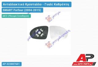 Κρύσταλλο Καθρέφτη (Δεξί) SMART Forfour (2004-2015)