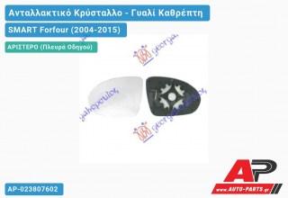 Κρύσταλλο Καθρέφτη (Αριστερό) SMART Forfour (2004-2015)